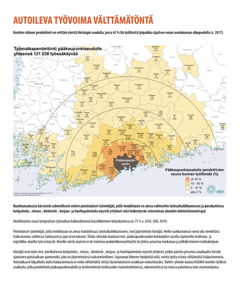 Infograafi pääkaupunkiseudulla työmatkailevista.